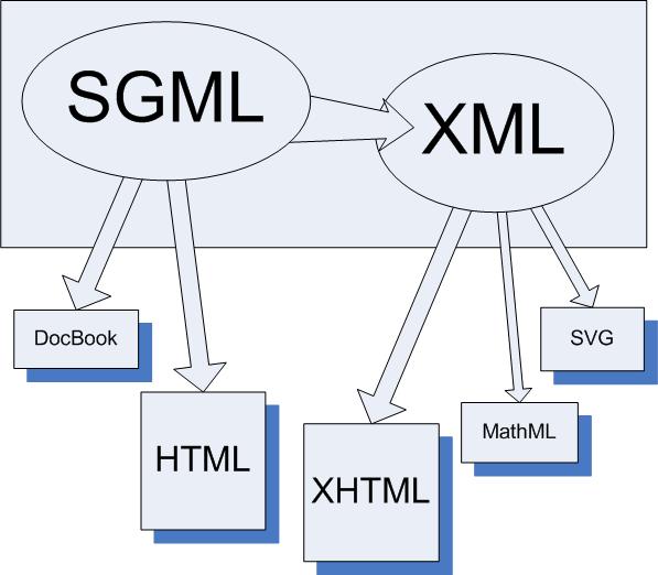 ebook Стандарты программирования на С  : 101